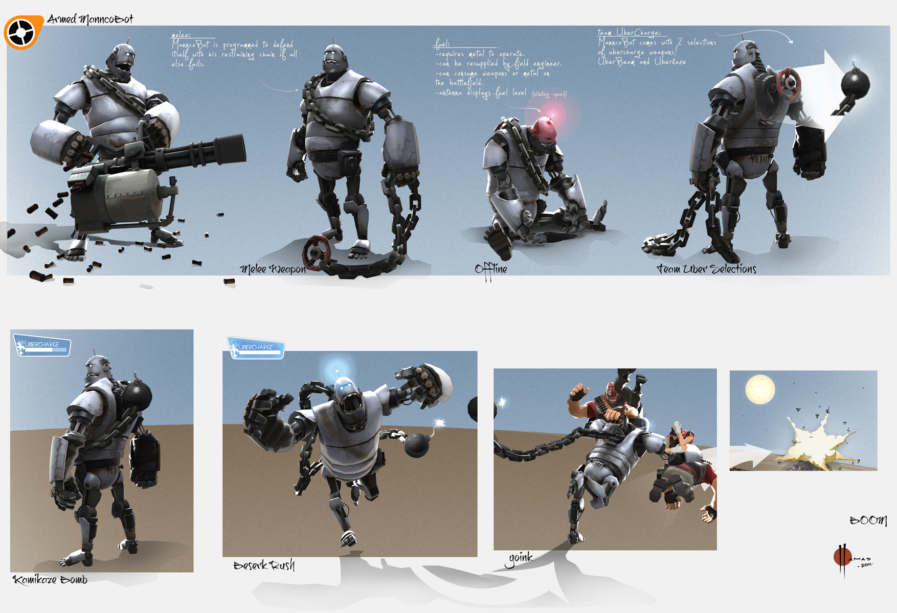 ArtStation - Team Fortress 2 - Heavy Bot [Gameplay Concept], Manny