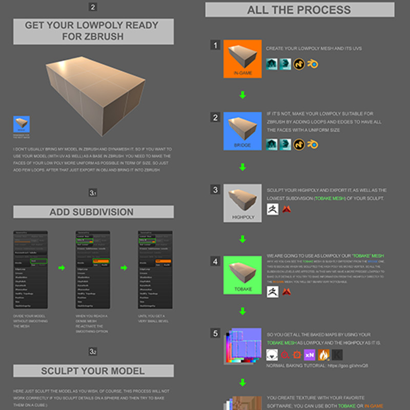 #5 A workflow to bake details from ZBrush to lowpoly + alternative