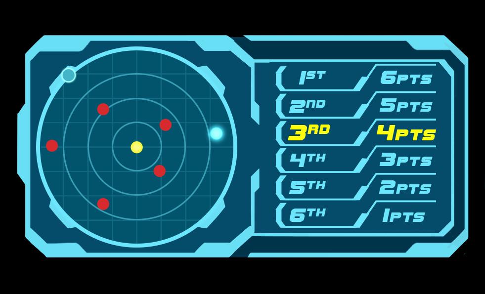 CastAR Racer UI