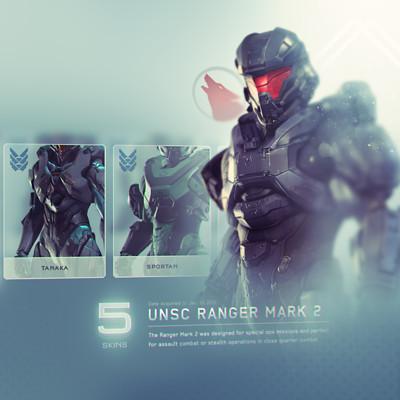 Ramiro galan customization exploration armors new theme 2c