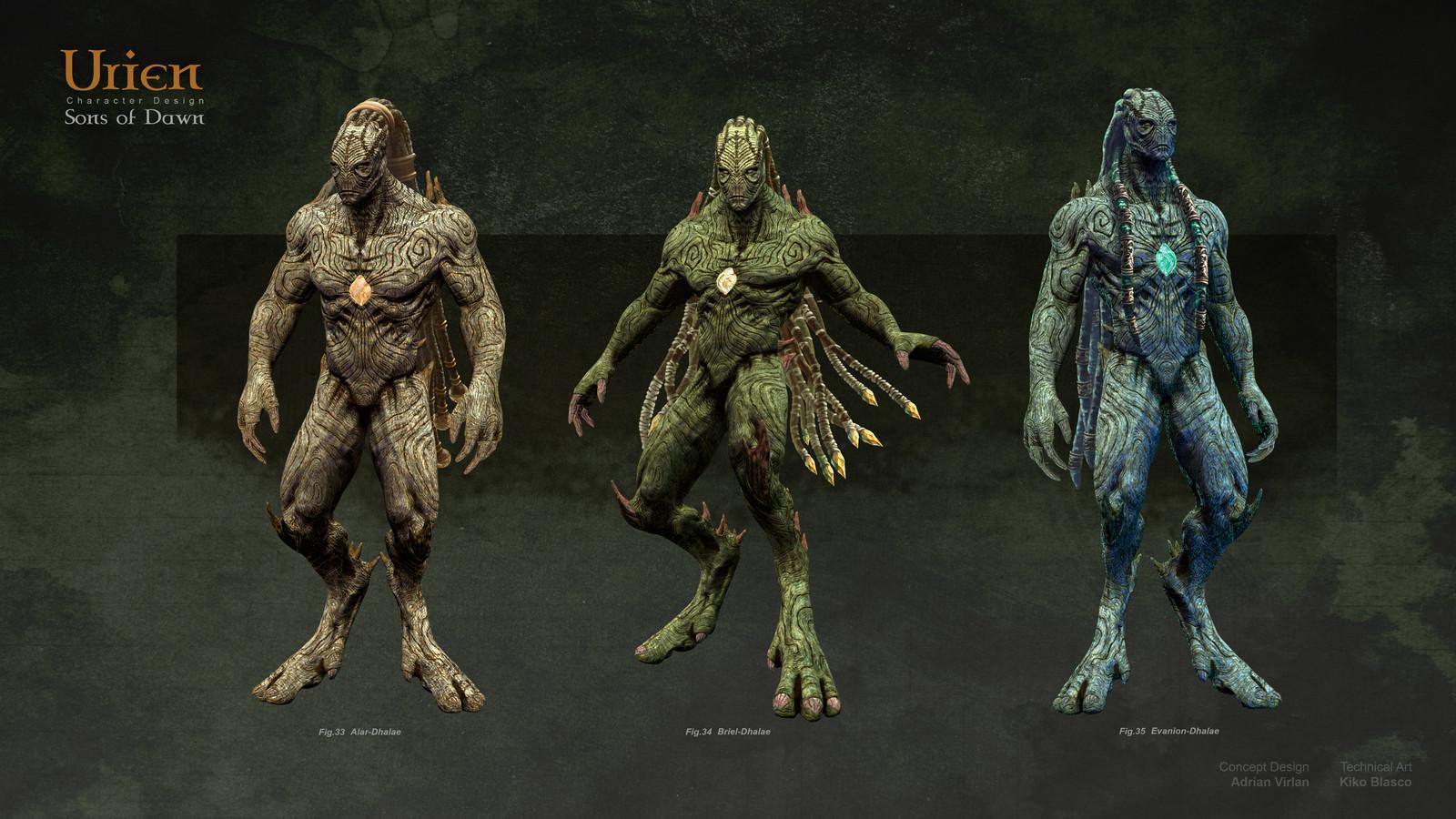 URIEN: Character Design