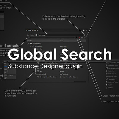 Olivier lau globalsearch cover 1k