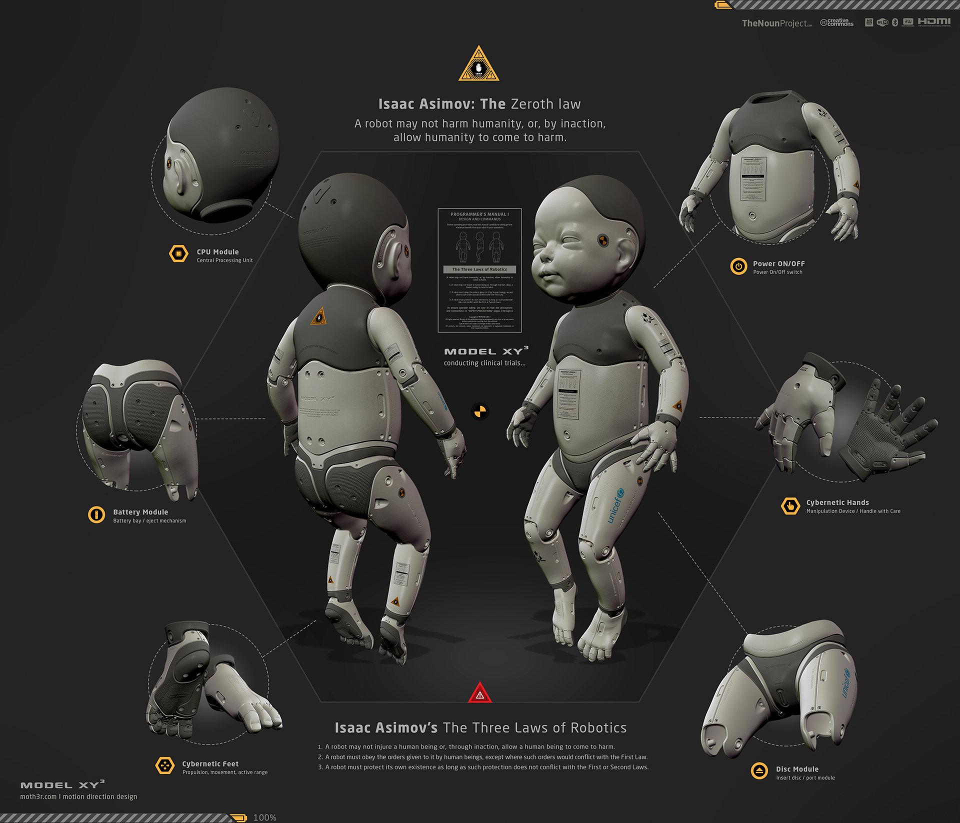 Model xy3   infographic