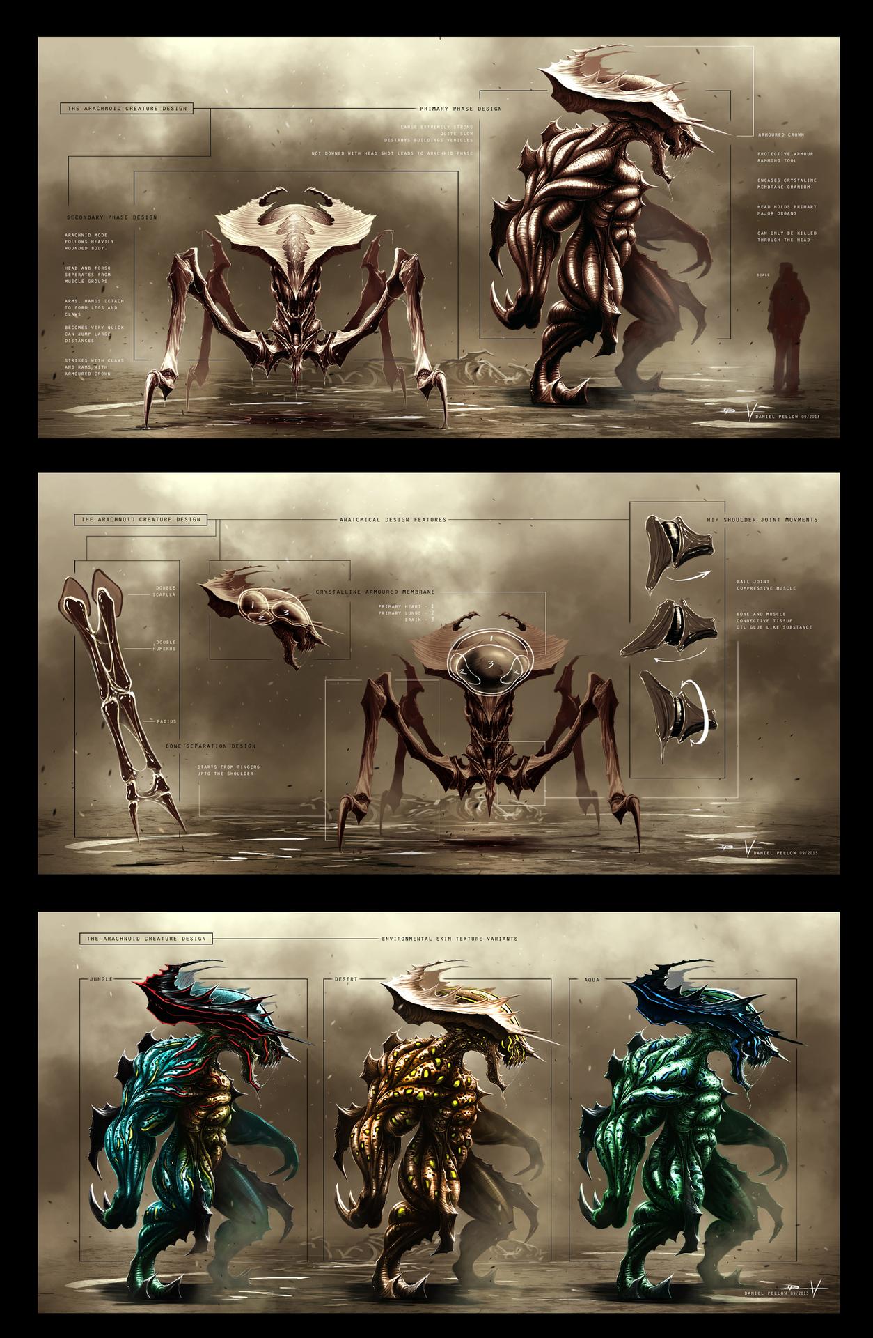 Arachniod creature design multi board 1700