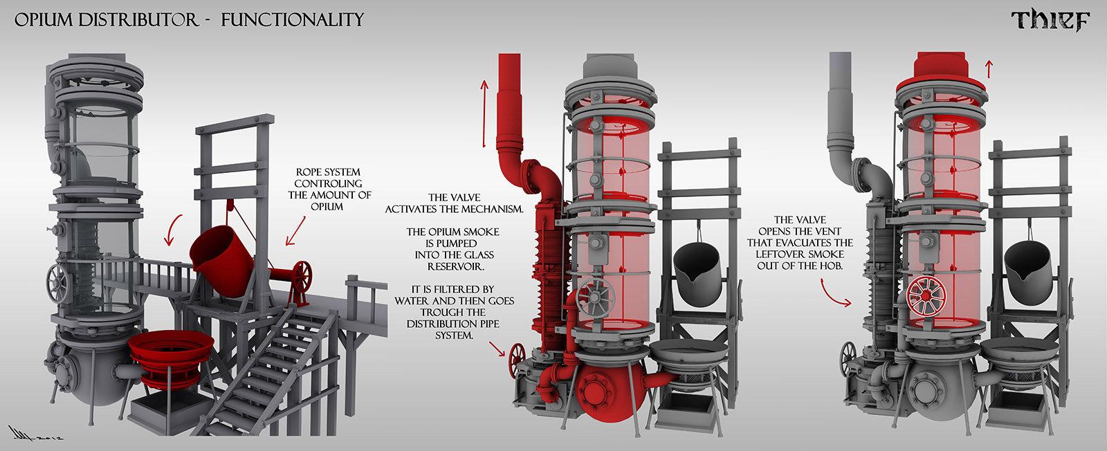 Mathieu latour duhaime hob opium distributor functionality 2012s