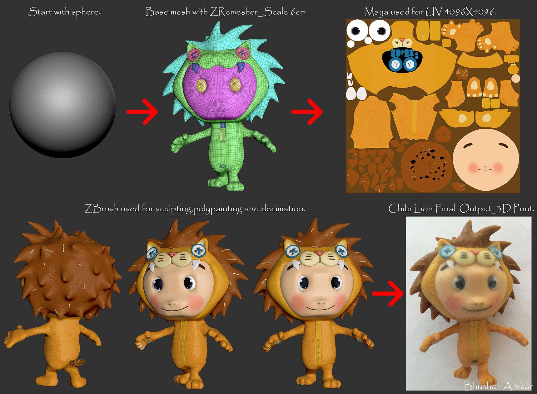 Bhushan arekar chibi lion 3d print by bhushanarekar d7ash8u