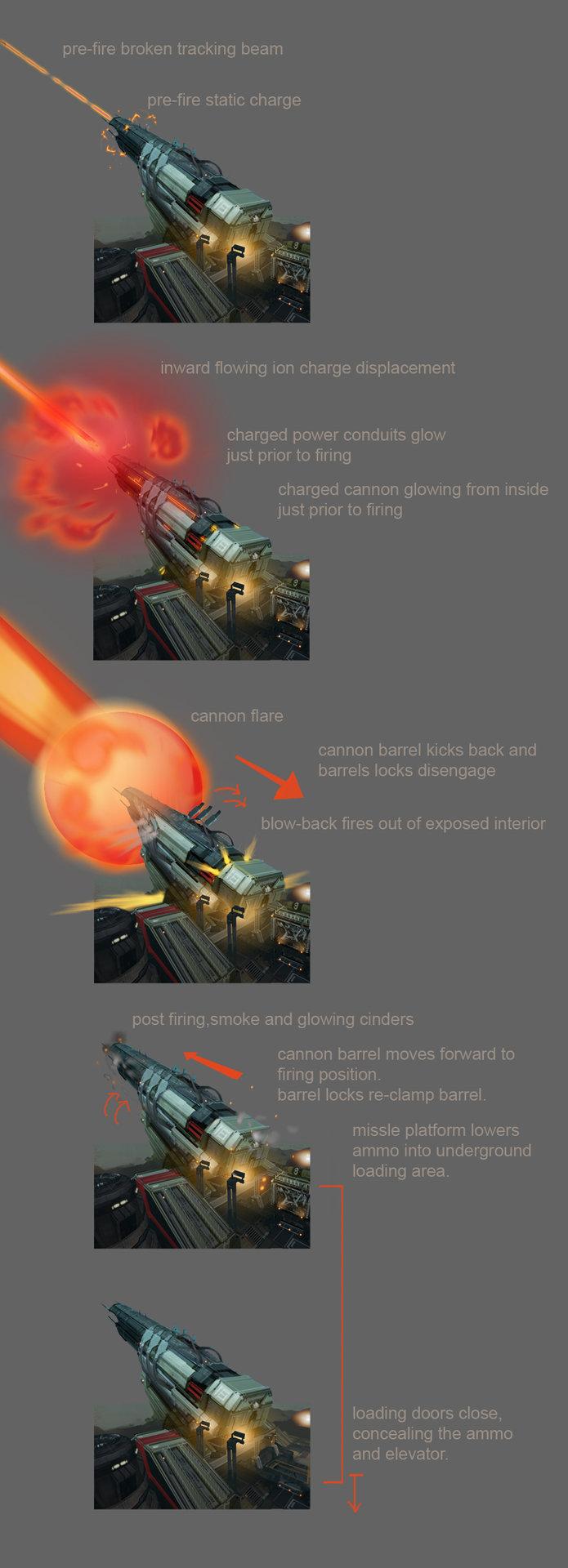Chris ortega cannon modes