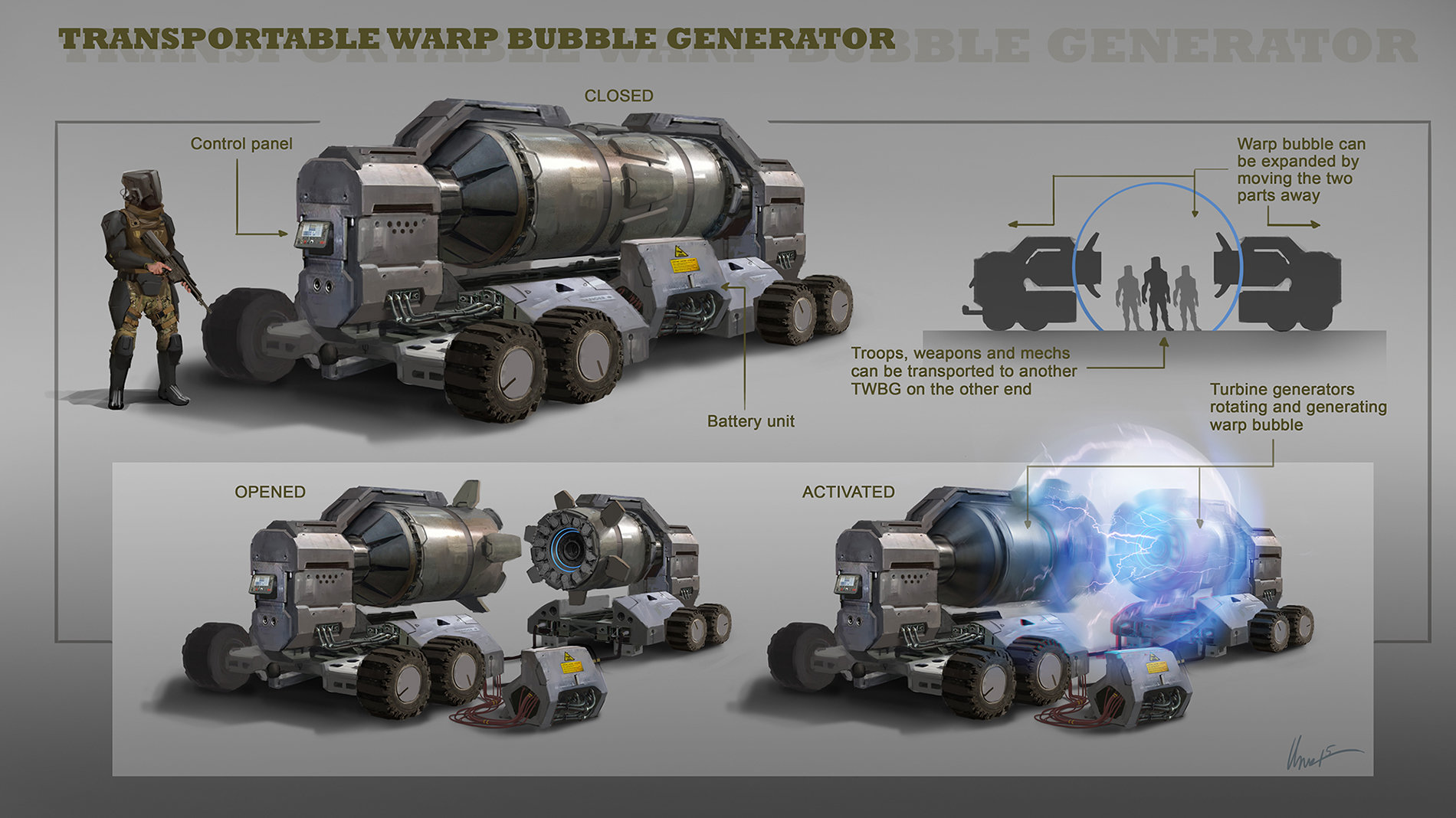 ArtStation - Transportable Warp Bubble Generator, Albert ... |Conceptual Generator Drawing