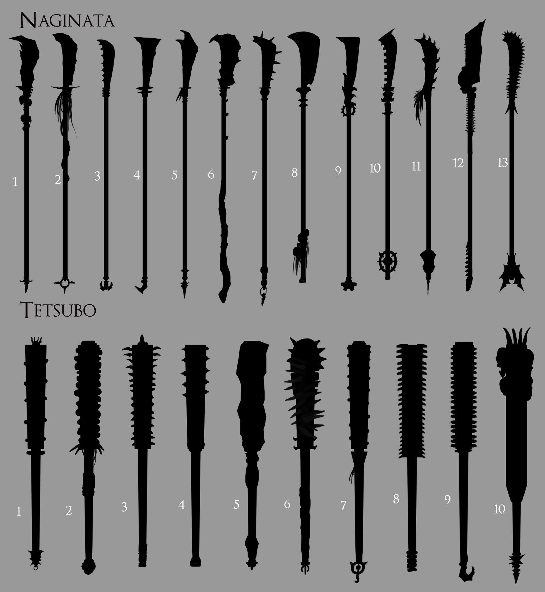 Chenthooran nambiarooran weapons 2