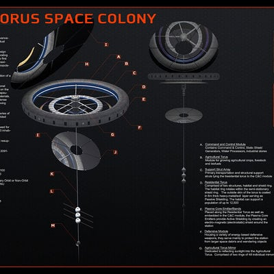 Glenn clovis spec sheet stanford torus by glennclovis d5jj8is