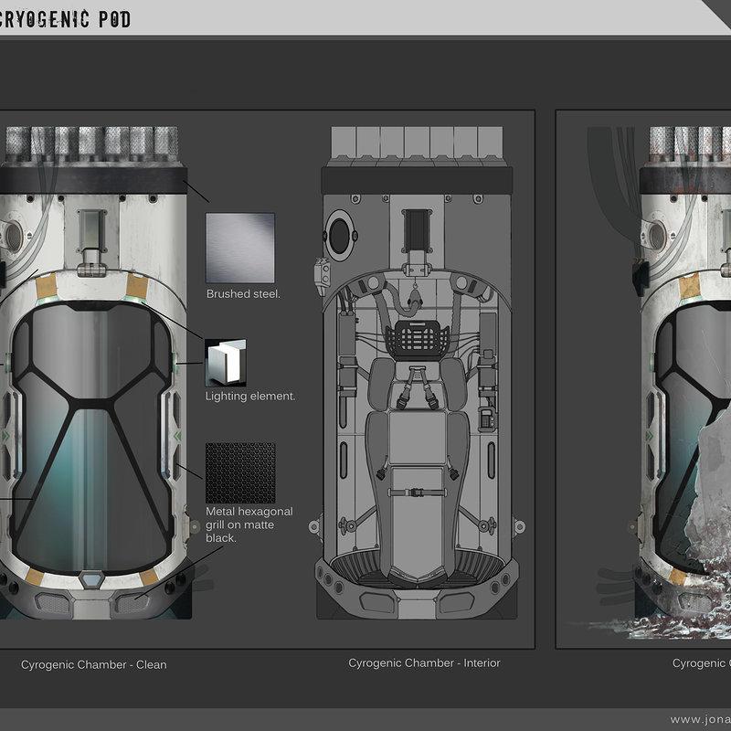 Sci-fi Horror - Cryogenic Chamber