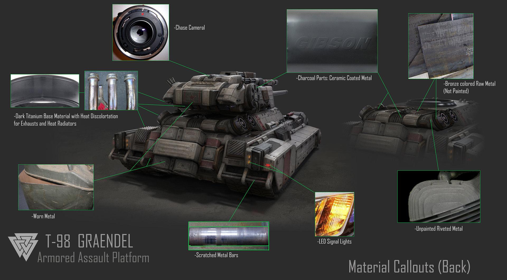 Muyoung kim 8 armor graendal back material callouts