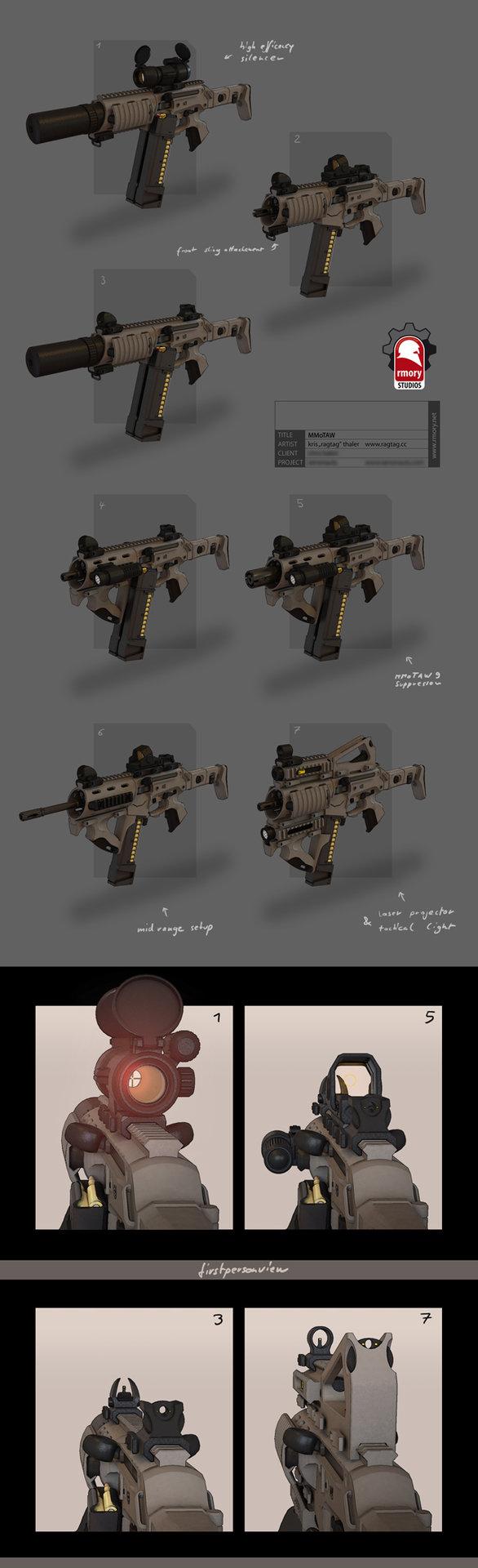 Kris thaler mmotaw conceptsheet1 web