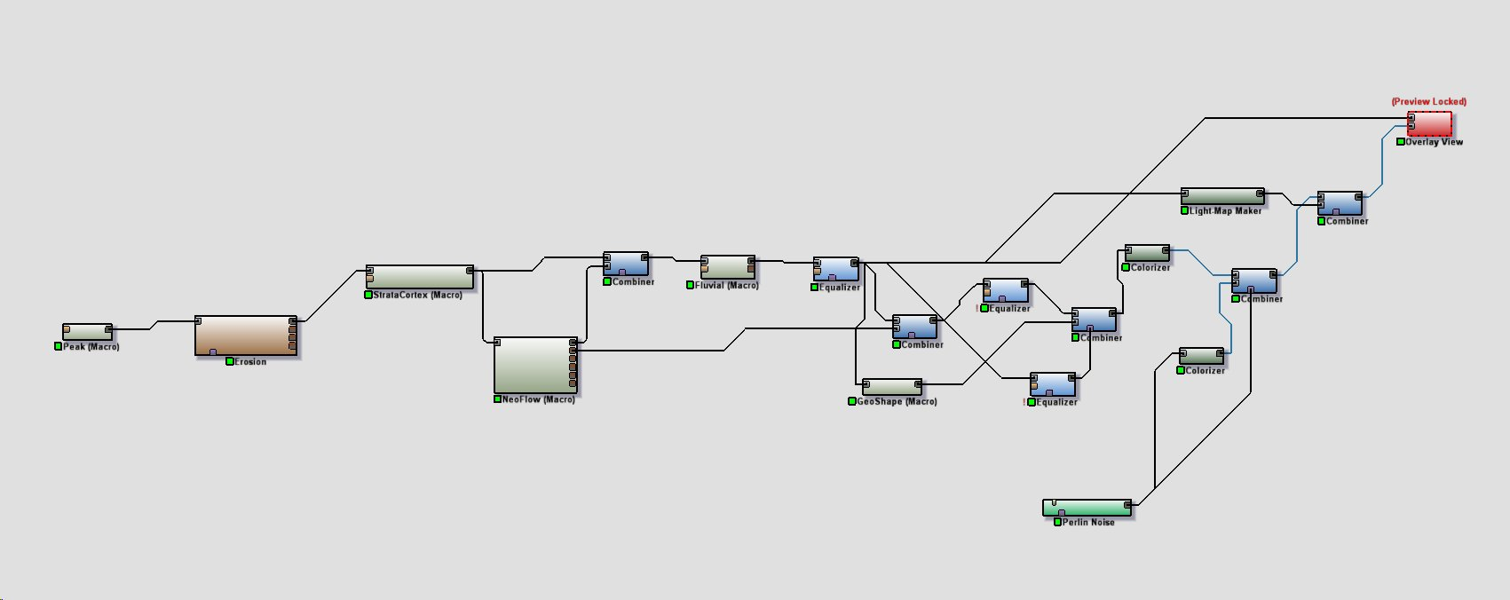 world machine 2.3.7 professional