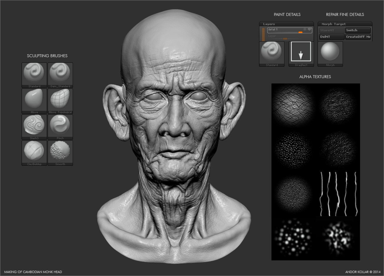 ArtStation - Cambodian Monk Head, Andor Kollar