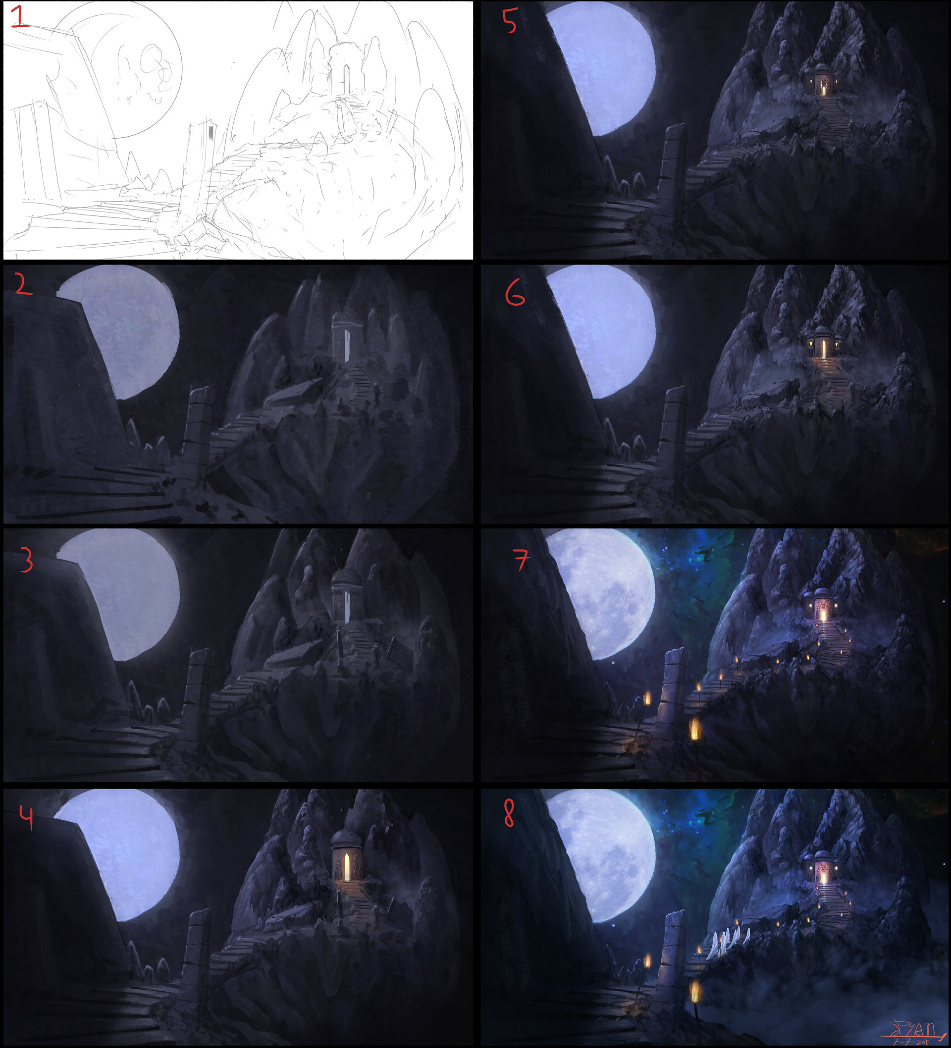 Ryan groskamp the moon observatory progress