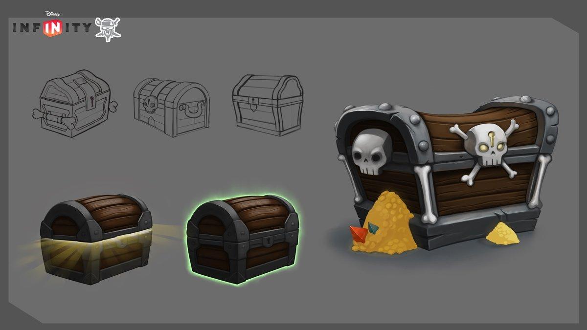 Treasure chest concepts
