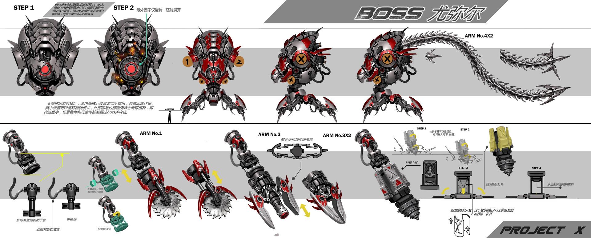 Rock d boss