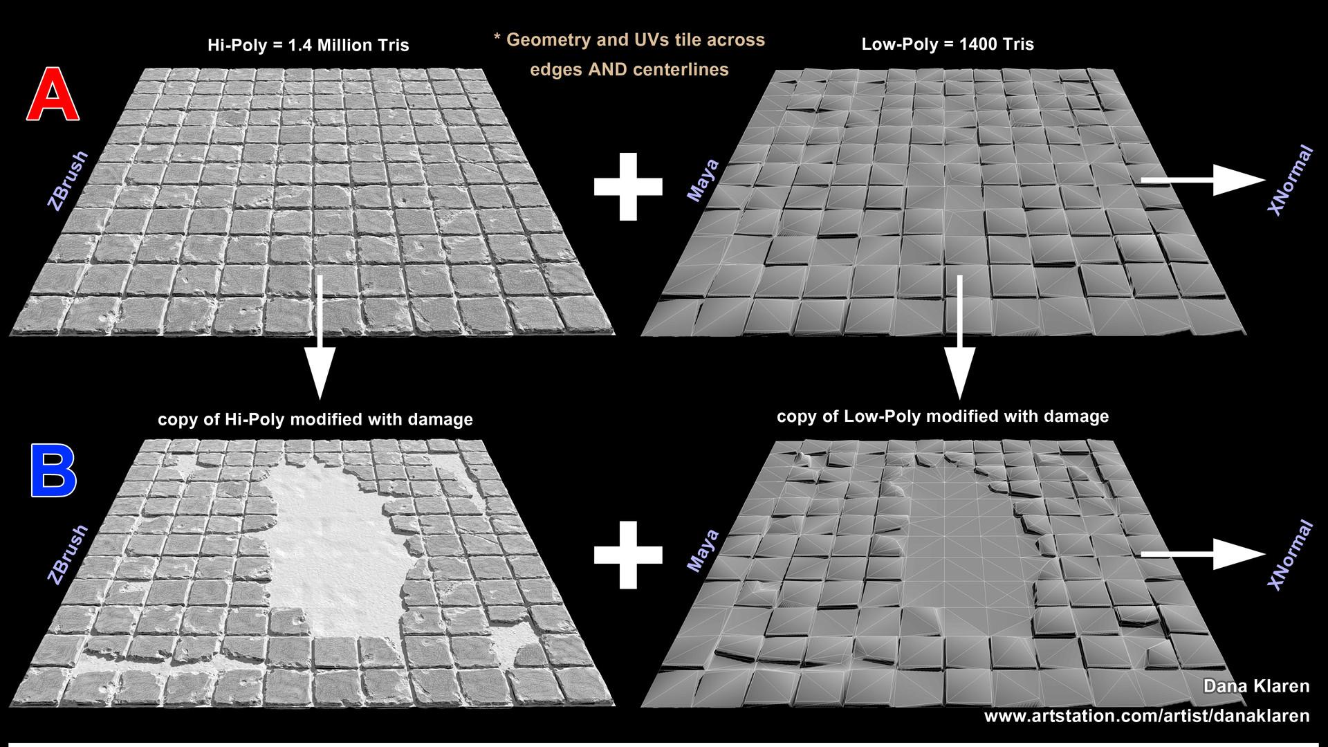 Floor Elevation Zbrush : Dana klaren low poly pbr floor process