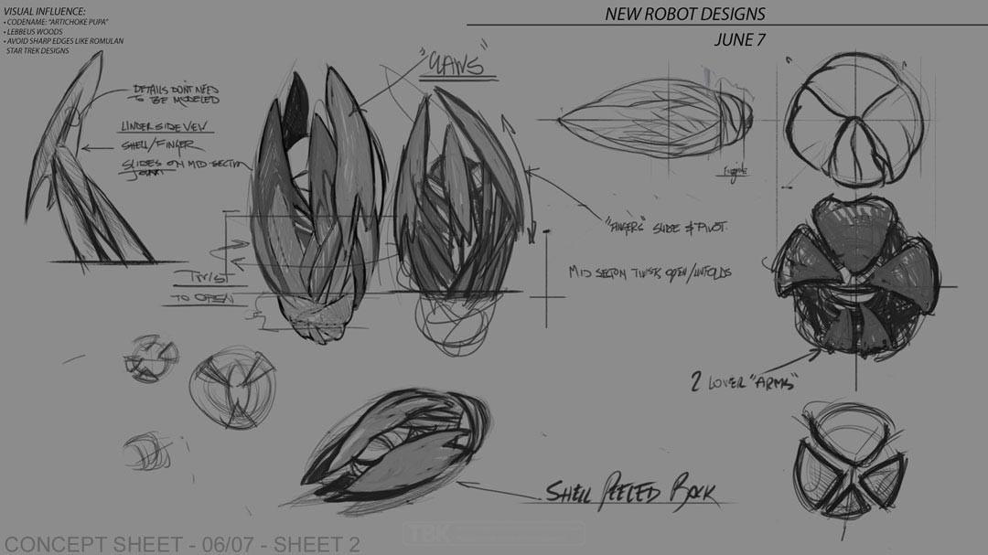 Character concept development