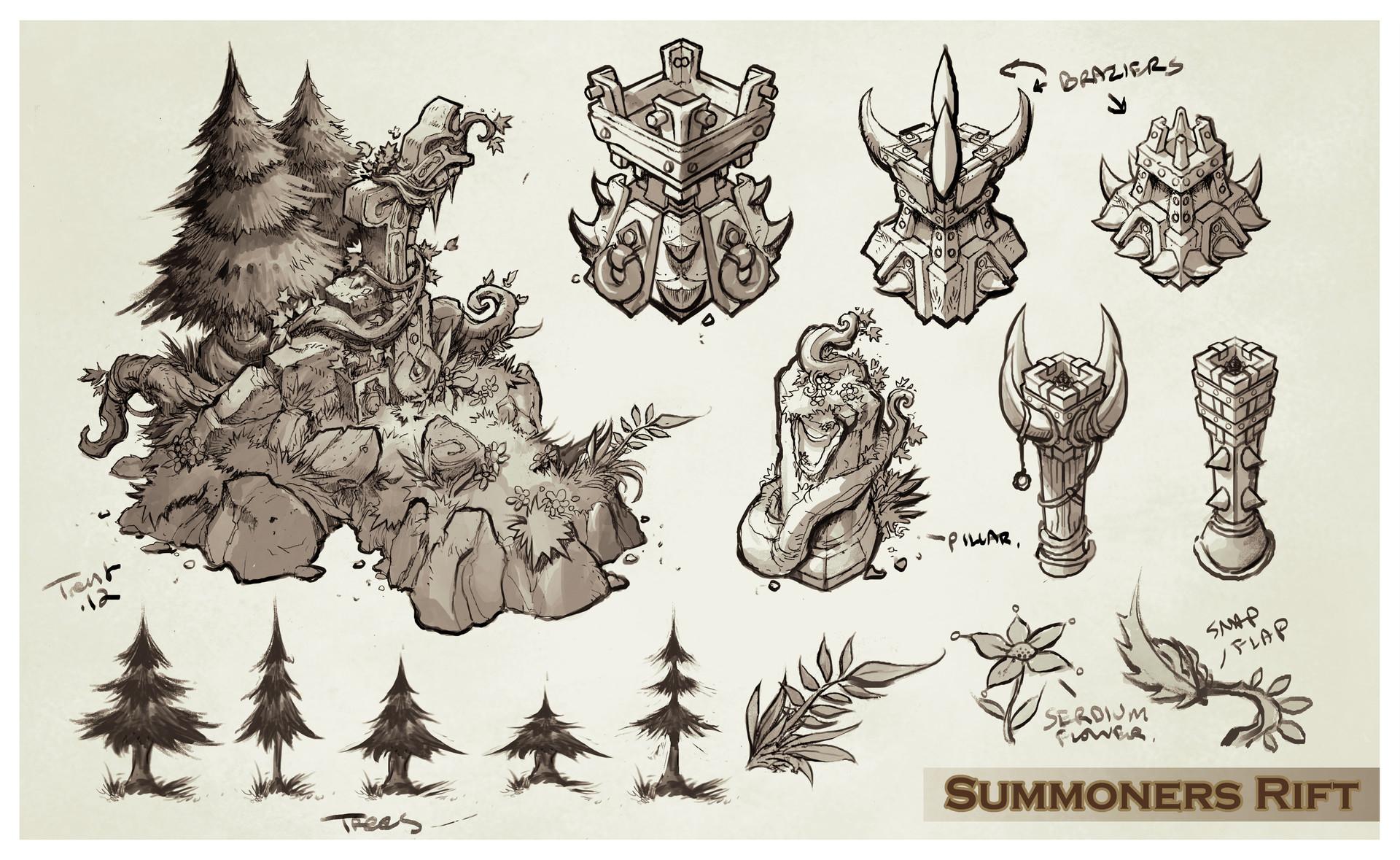 Artstation League Of Legends Summoners Rift Update