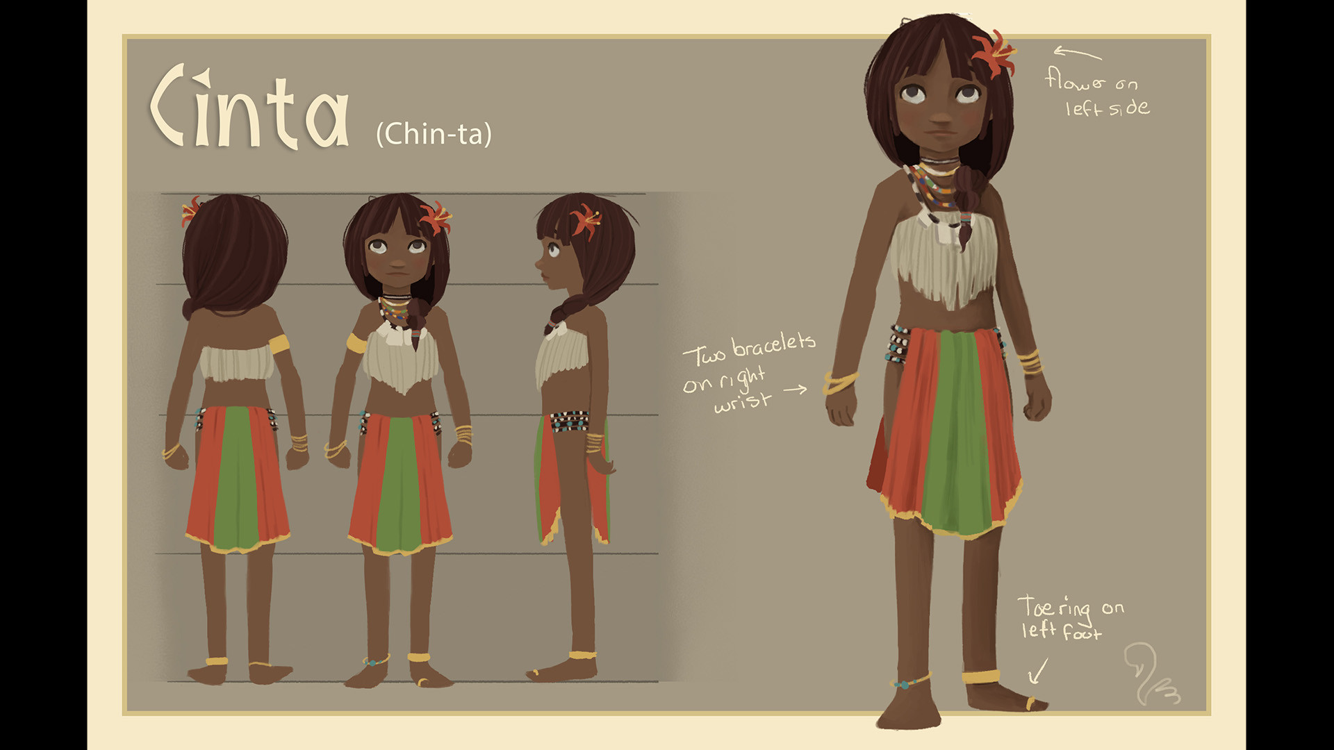 Victoria march marchv cinta charactersheet rs