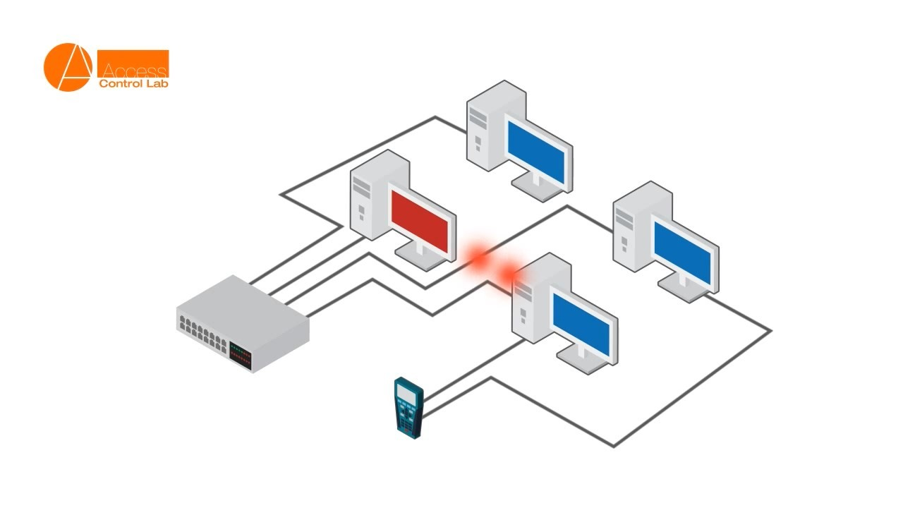 Dorian rodriguez access control lab network test 1 1 mp4 snapshot 00 38 2016 02 03 21 58 51