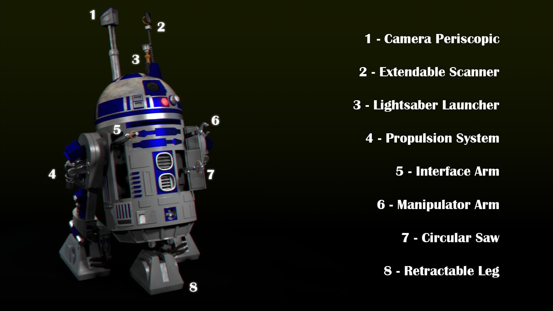 Artstation R2d2 Robot Project Maoris Creantor