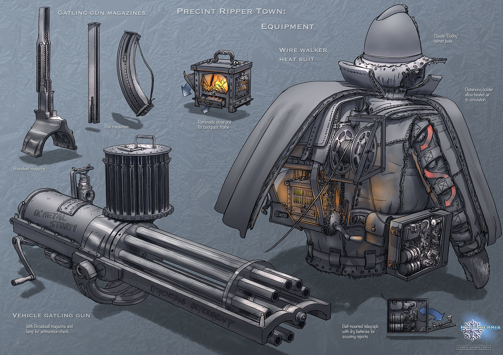 Precinct Ripper Town – Equipment