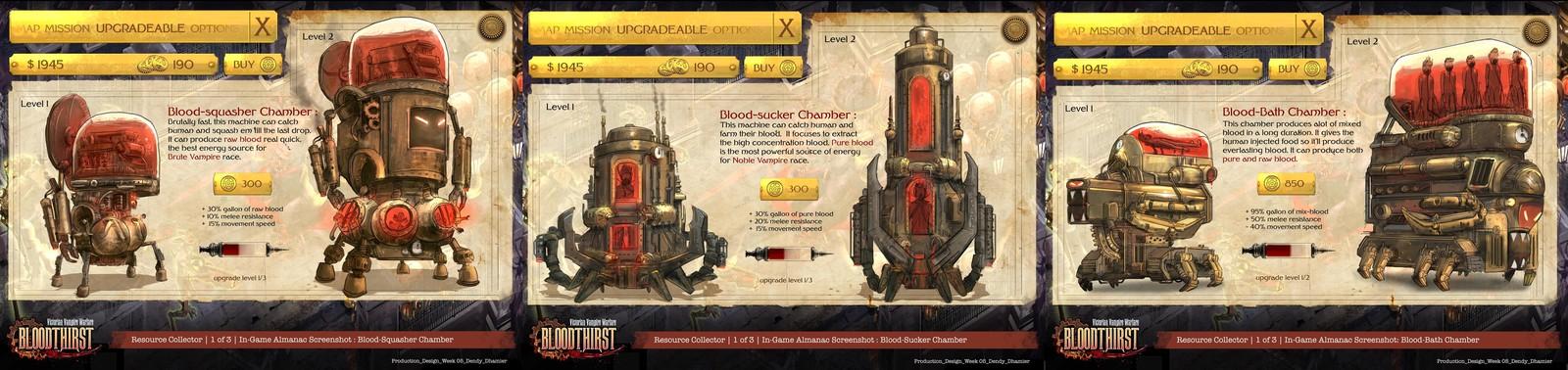 Human blood harvester design.