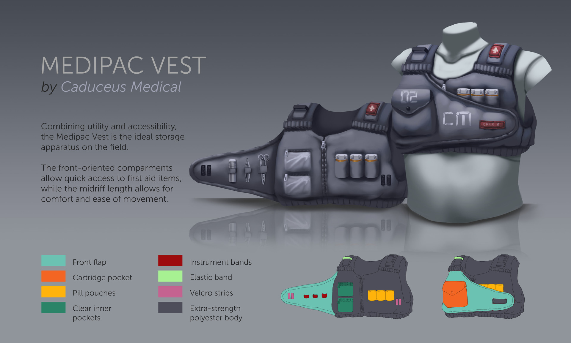 Ali Bayle Combat Medic Supply Concepts
