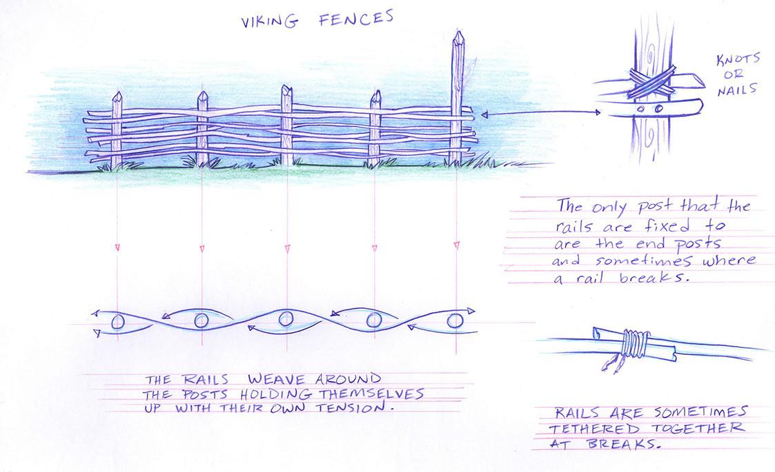 Pat bollin viking village fence