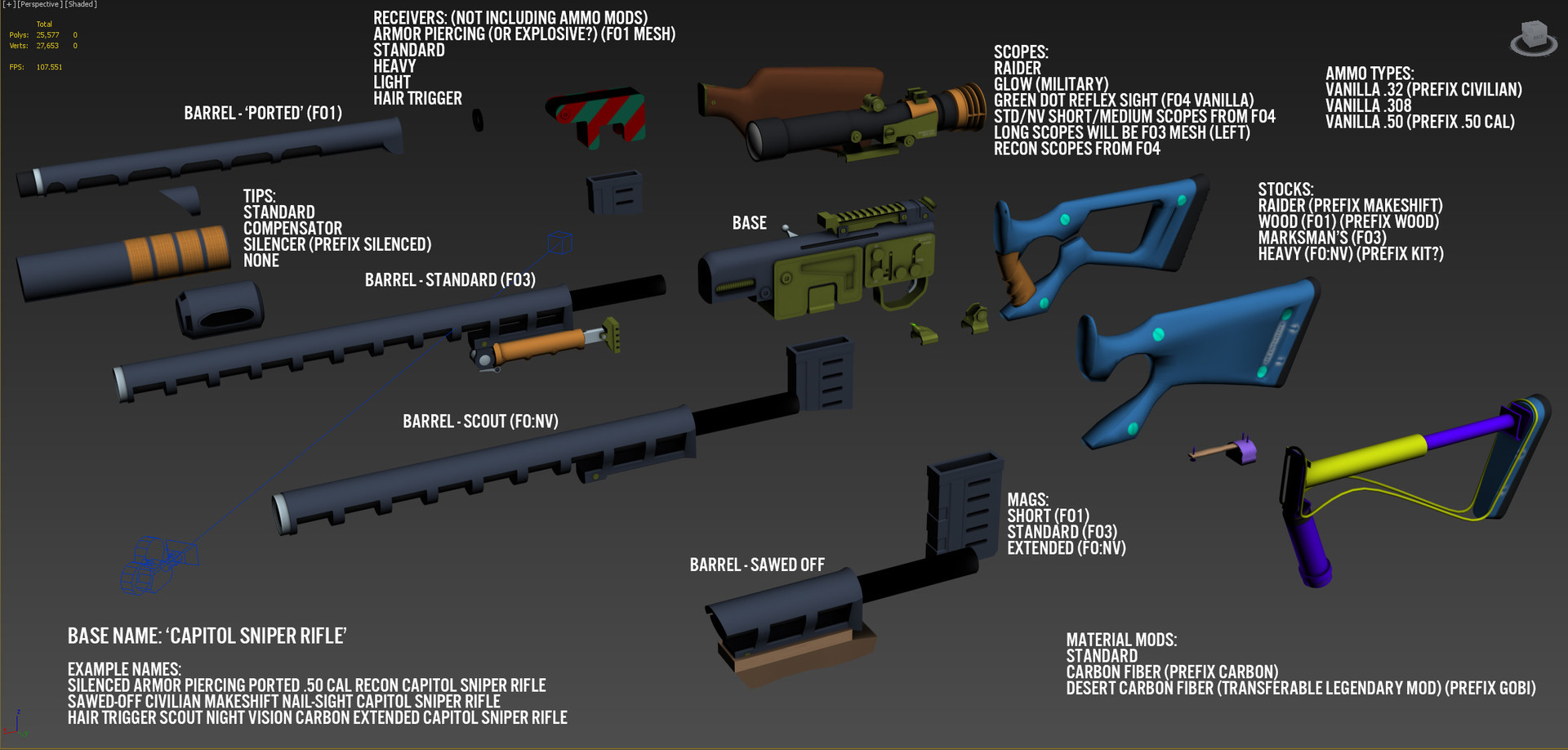 Ben bickle fo3 sniper modplan