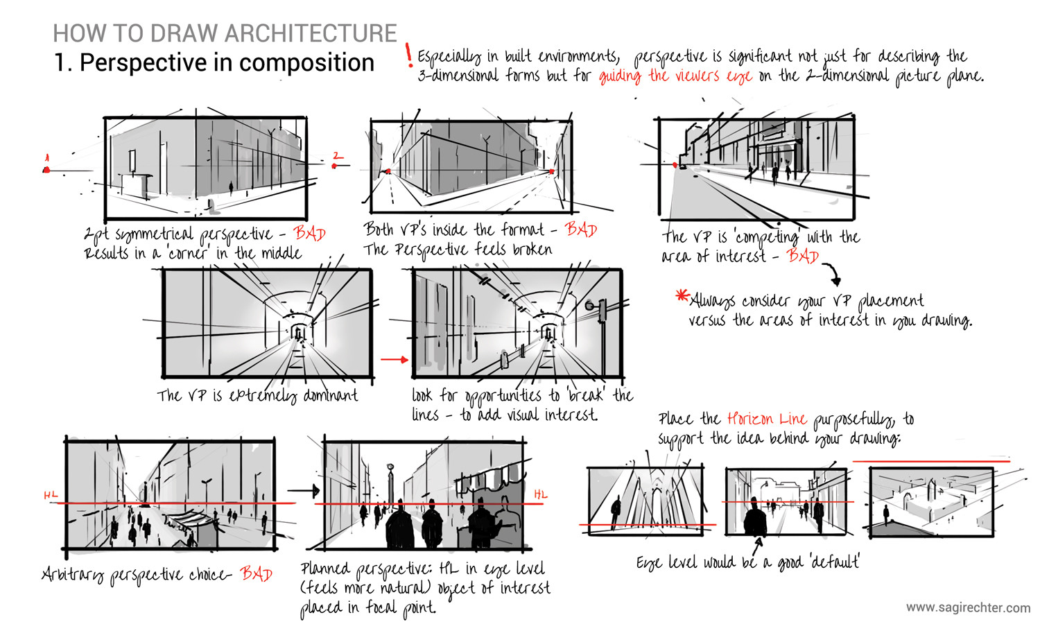 ArtStation How to draw architecture Sagi Rechter