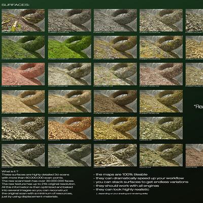 Christoph schindelar overview collection three
