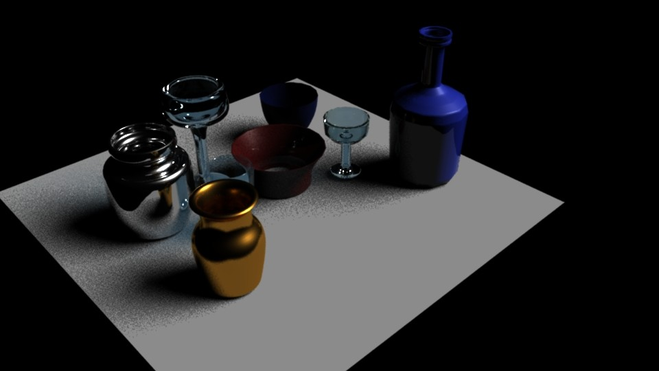 Pots and Cups 2