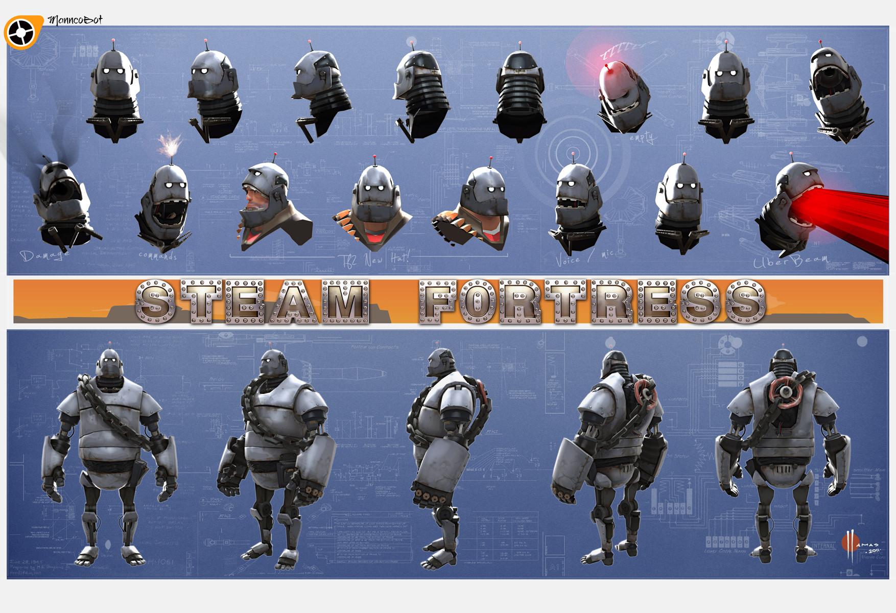 ArtStation - Team Fortress 2 - Heavy Bot [Character Sheet], Manny Llamas