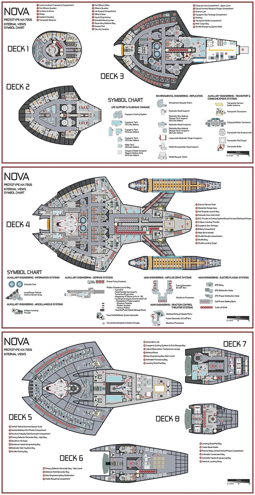 USS Nova Prototype - Fan Version