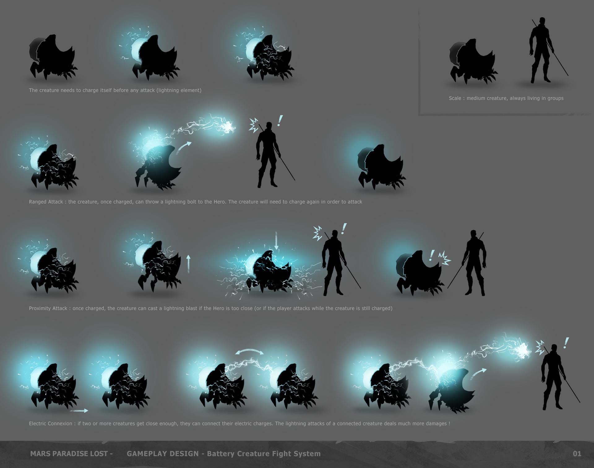 Alexandre chaudret mars2 gameplaydesign creature01