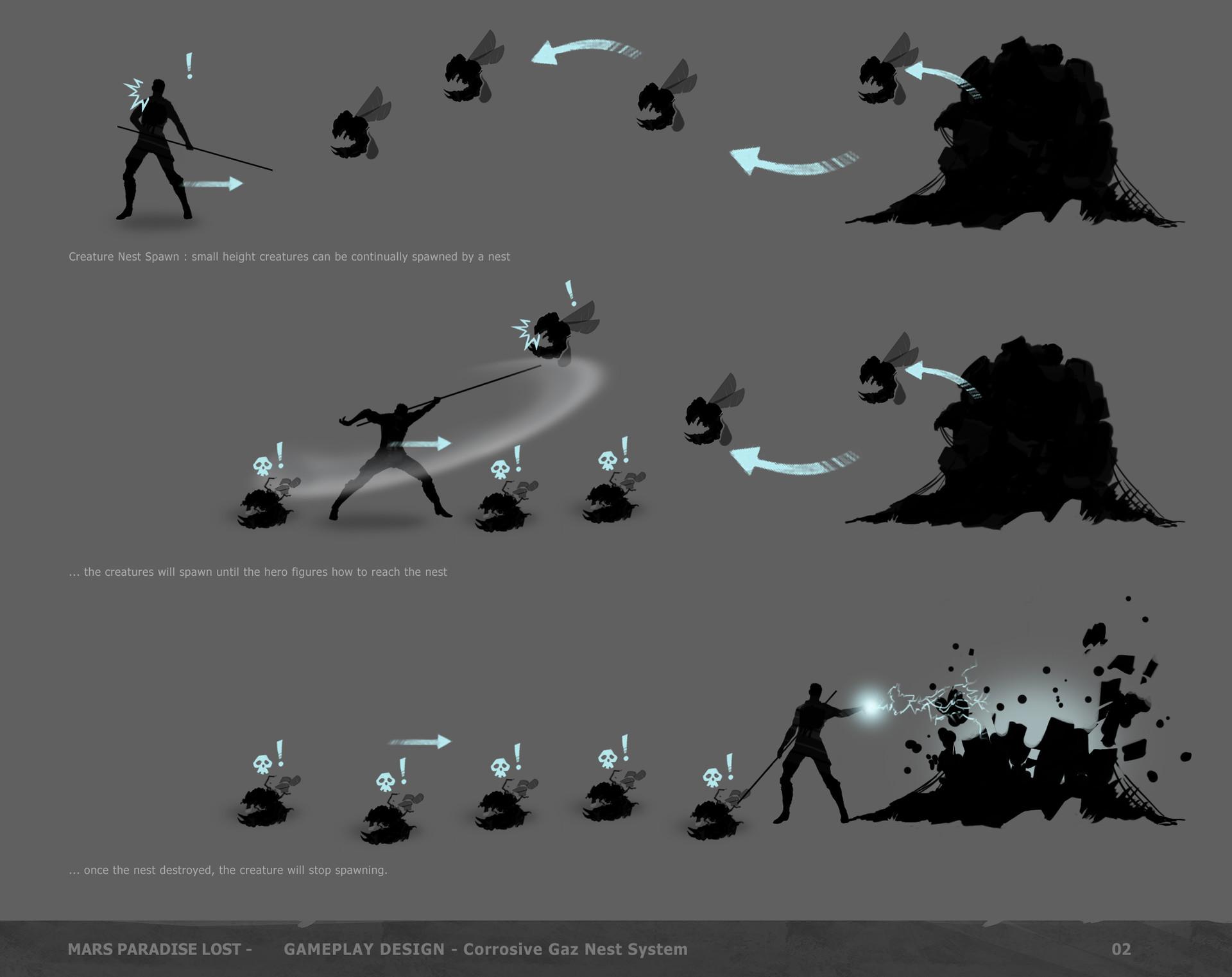 Alexandre chaudret mars2 gameplaydesign creature03b