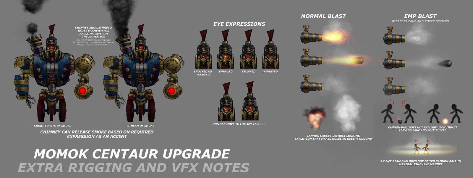 Jose cua momok centaur upgrade extra rigging and vfx notes