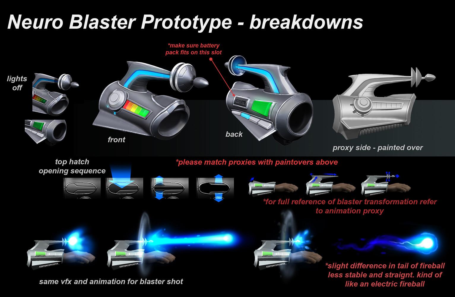 Jose cua neuro blaster prototype breakdowns