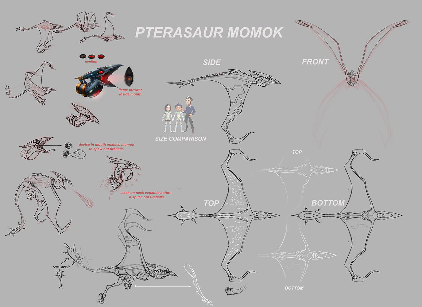 Jose cua pterasaur momok breakdown and notes