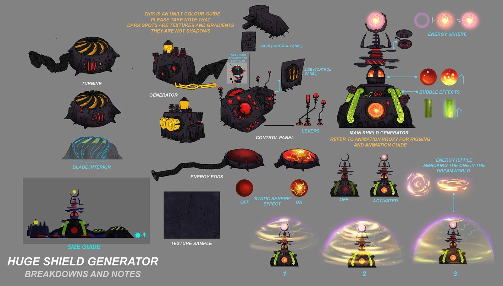 Jose cua huge shield generator breakdowns and effects notes