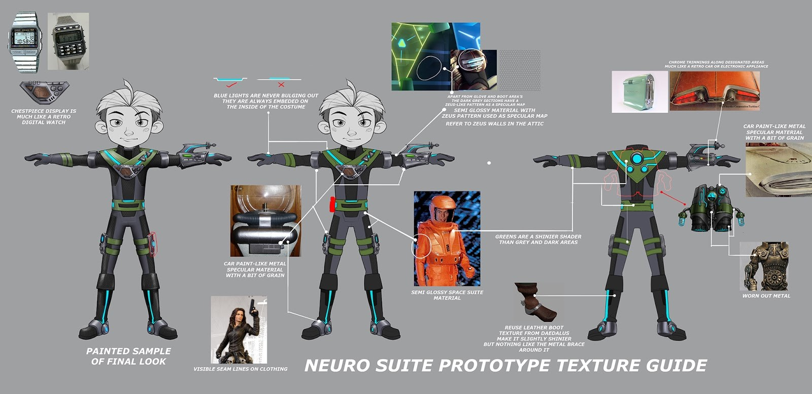 Jose cua neuro suite prototype texture guide