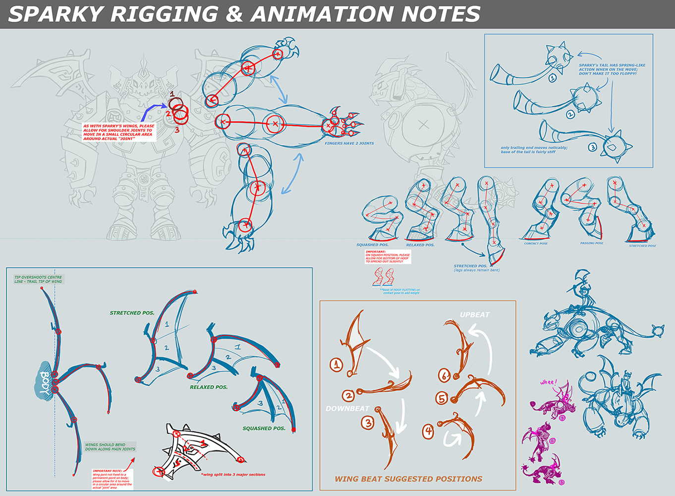Jose cua sparky rigging animation notesb