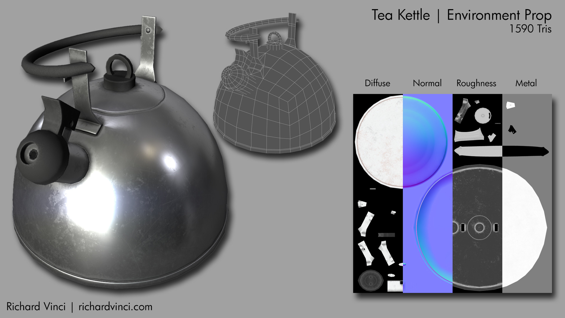 Richard vinci kettle tex breakdown