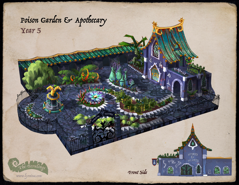 Johanna rupprecht lyraina fernlings apothecary garden year5