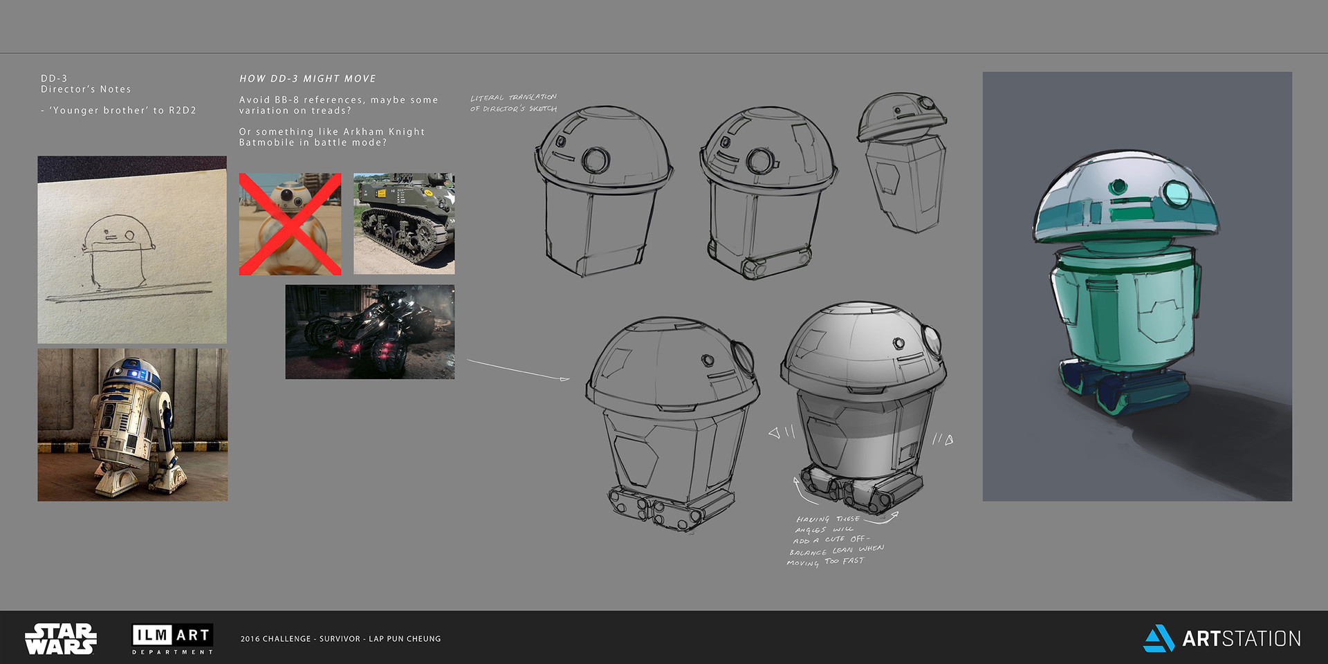 Lap pun cheung the job character design dd 3 concept art 001 online