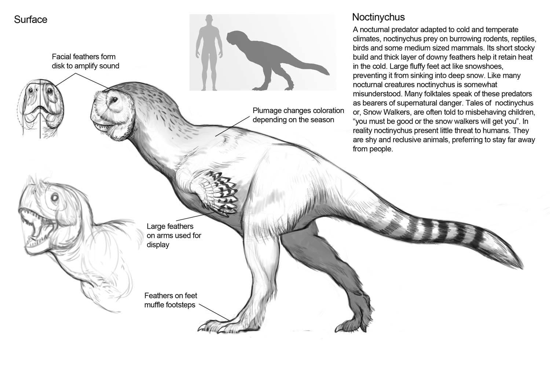 ArtStation - Creature Anatomy 3, Raul Ramos